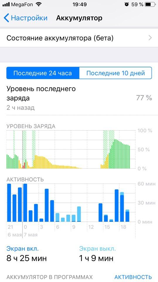 Статистика расхода заряда батареи iPhone