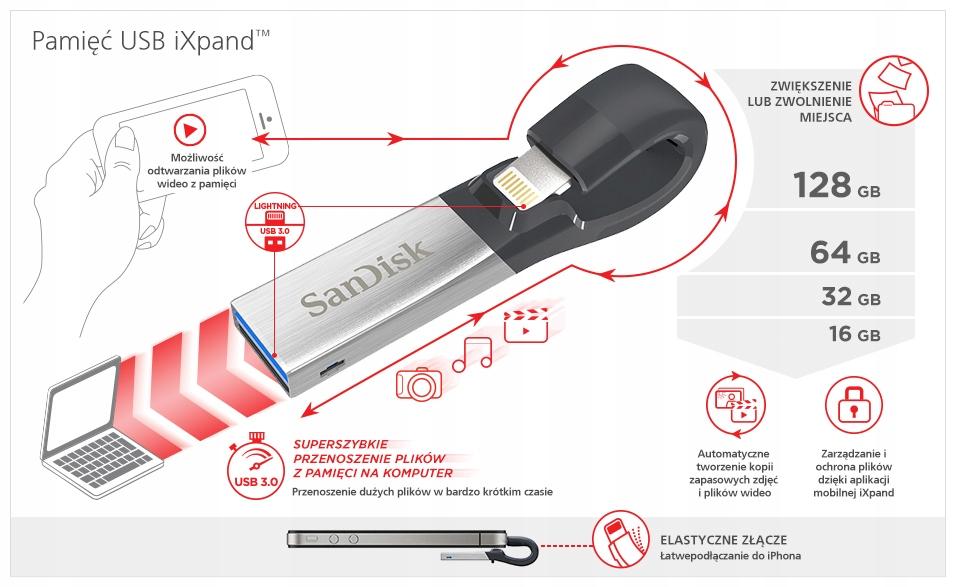 Флешка SanDisk iXpand характеристики