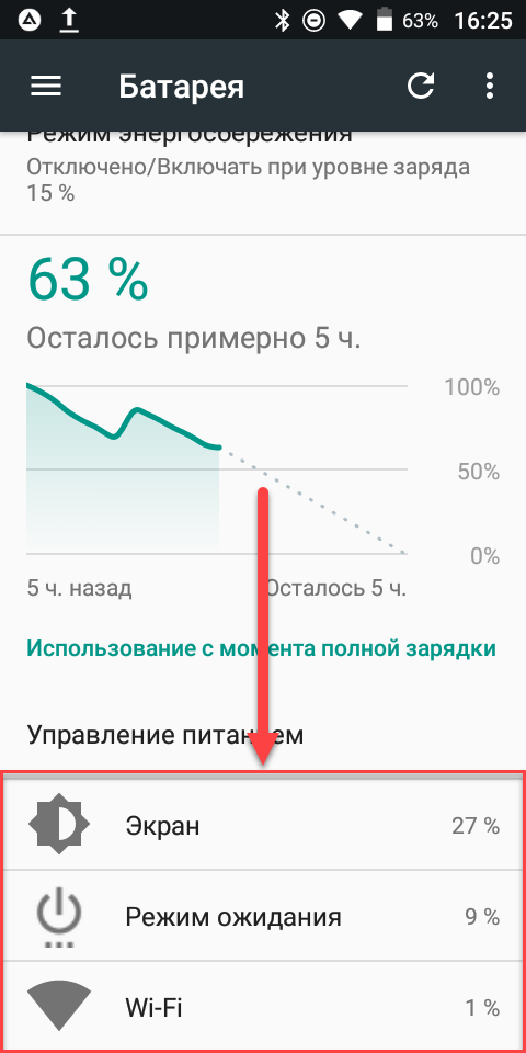 Андроид Использование с момента полной зарядки