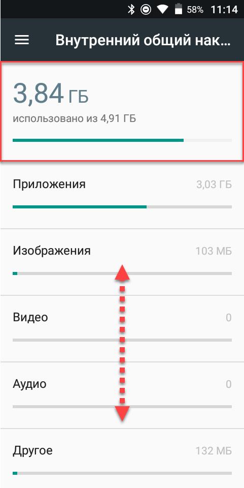 Андроид сколько использовано памяти