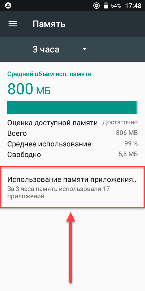 Использование памяти приложения