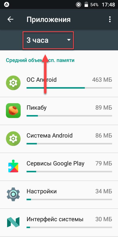 Android использование памяти