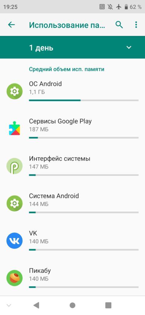 Использование памяти на Андроиде - список ресурсов