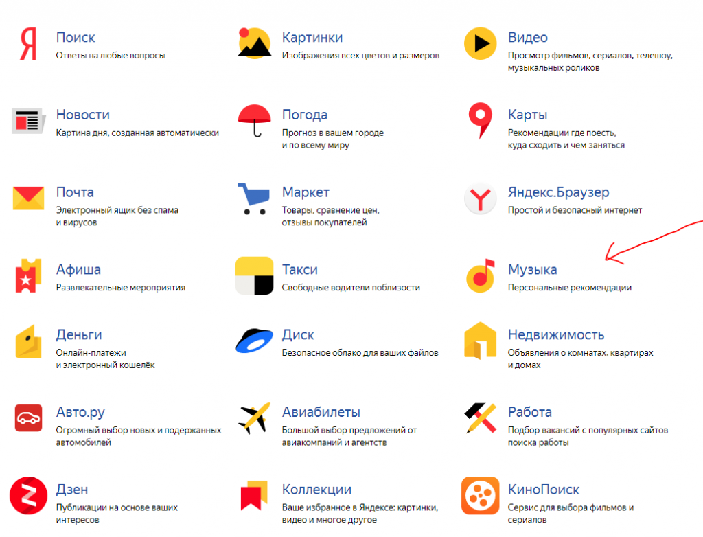Яндекс Музыка сайт список