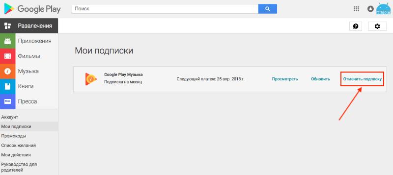 Google Play Music отменить подписку